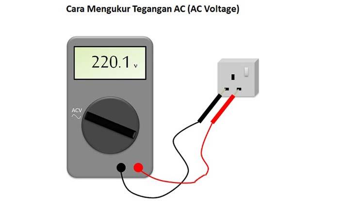 Cara Menggunakan Multimeter untuk Mengukur Tegangan AC