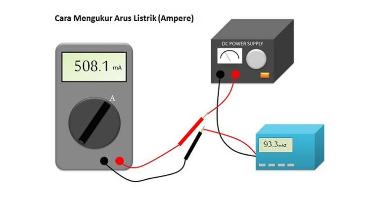 Cara Menggunakan Multimeter untuk Mengukur Tegangan Arus Listrik