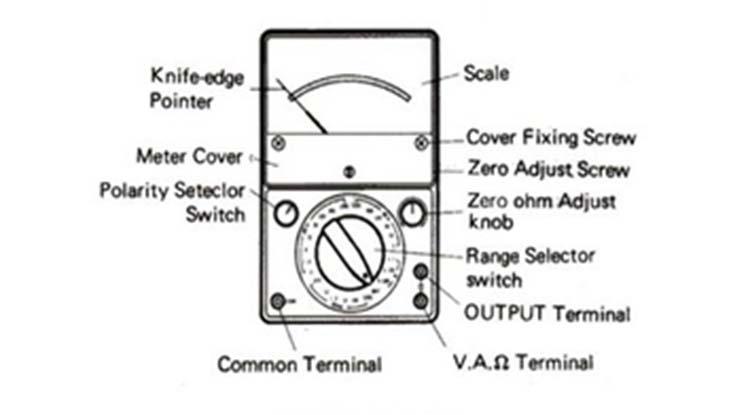 Komponen Multimeter