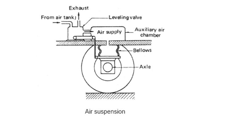 Pegas Udara