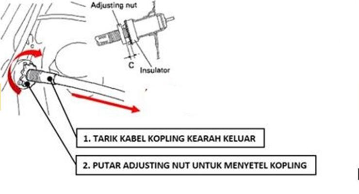Cara Menyetel Kopling Tipe Mekanikal Model 2