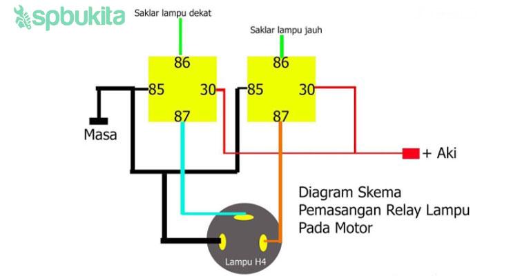 Cara Memasangang Relay Lampu Mobil