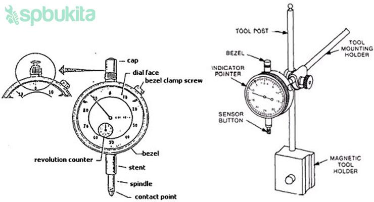 Bagian Bagian Dial Indicator 2